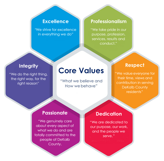 Department Core Values